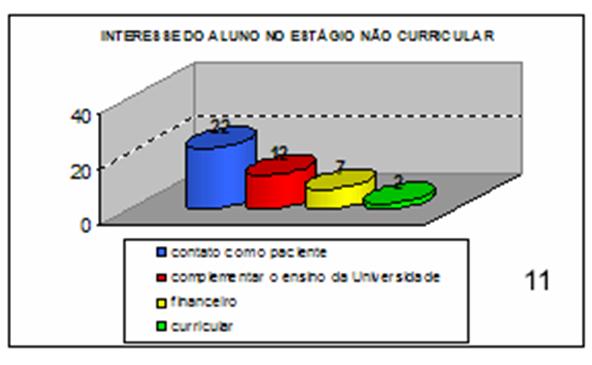 estagios-nao-curriculares-fisioterapia-11