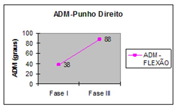 fratura-bilateral-de-punho-1