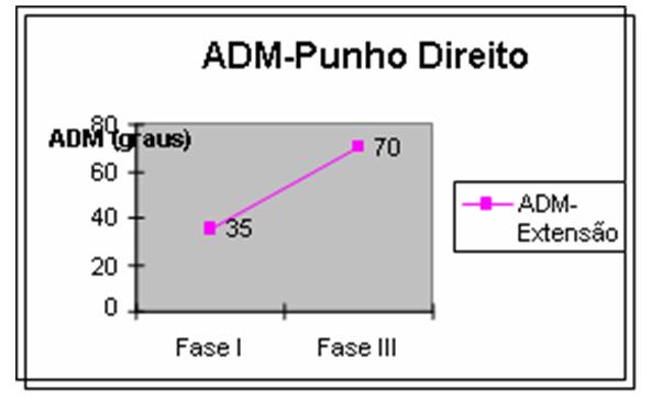 fratura-bilateral-de-punho-2