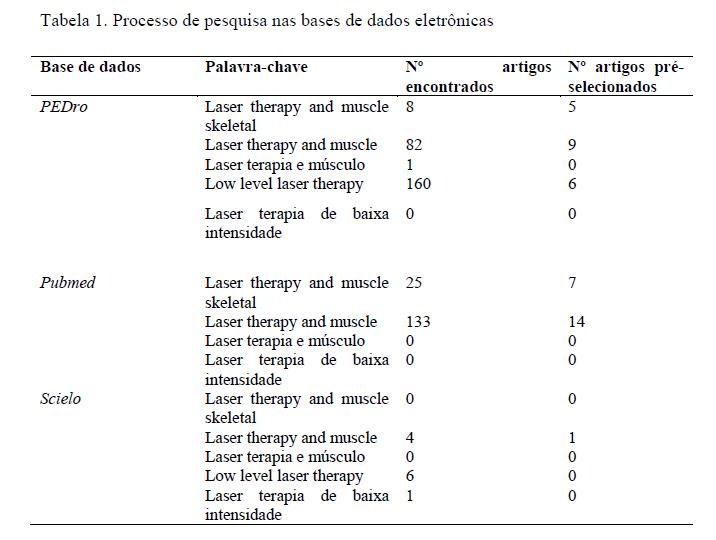 efeito-da-laserterapia-1