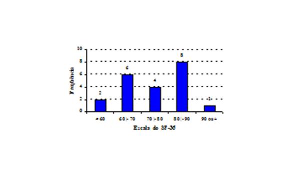 qualidade-vida-reconstrucao-ligamento-cruzado-anterior-1