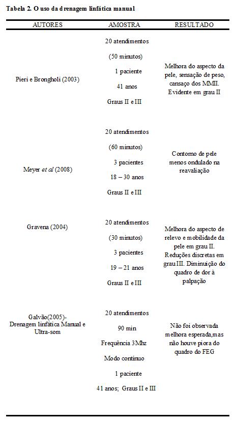 abordagem-fisioterapeutica-no-fibro-edema-geloide-02
