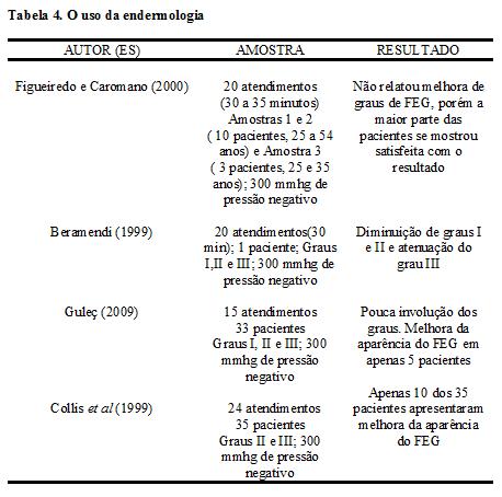 abordagem-fisioterapeutica-no-fibro-edema-geloide-04