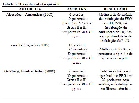 abordagem-fisioterapeutica-no-fibro-edema-geloide-05