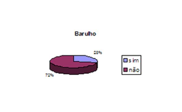 avaliacao-baneb-casseb-2