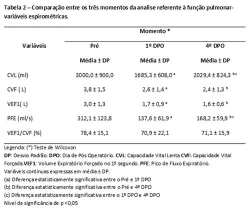 avaliacao-pulmonar-pre-e-pos-transp-renal-02
